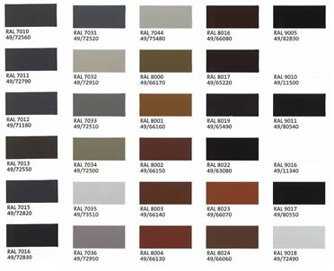 Avant guards powder coating color chart